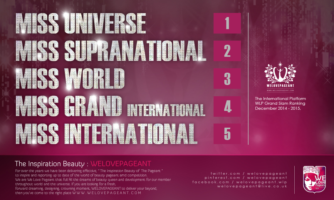 WLP Grand Slam Ranking Top 5 Pageant Platforms